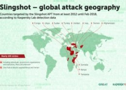 Kaspersky uncovers malware attack of routers in Middle East, Africa