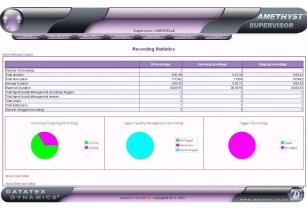 Datatex announces the release of the second generation of AMETHYST software